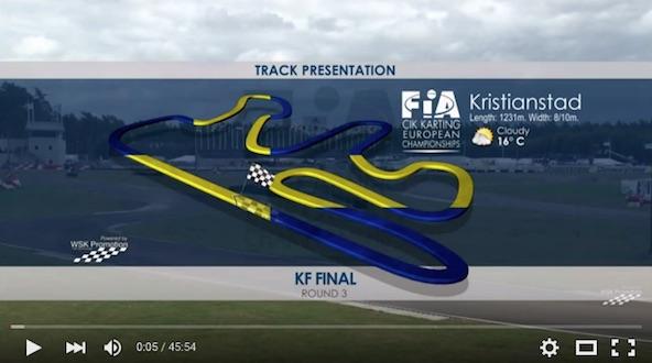 Suede-Championnats d Europe KF et KF-Junior en video