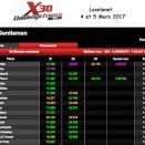 X30 Challenge France à Lavelanet à suivre en live