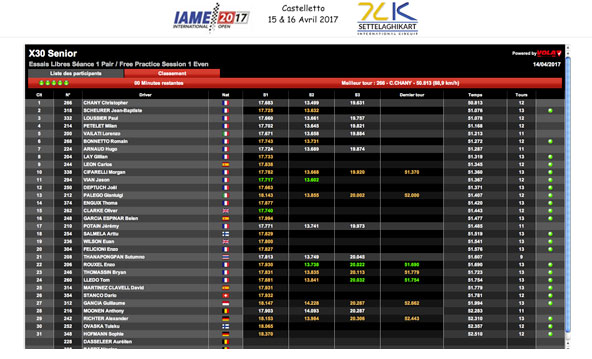 Le-IAME-International-Open-a-Castelletto-a-suivre-en-live-1