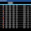 Suivez les lives de l'Euro au Mans et de la NSK