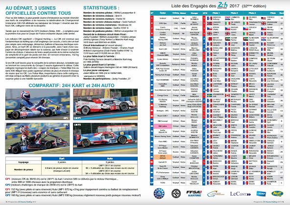24H du Mans-Le programme engages horaires est en ligne