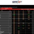 Finale IAME X30 2017 au Mans à suivre en live