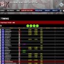 Les infos pour suivre en live la WSK Champions Cup