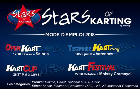 Open-Kart-a-Salbris-Les-infos-a-J-7