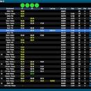 Suivez les 24H du Mans Karting en direct: timing et TV