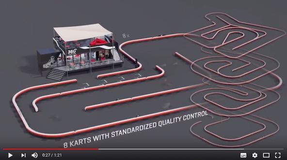 Un circuit indoor etonnant pour la Karting Expo a Adria-2