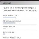 Qui sera élu meilleur pilote international français 2018?