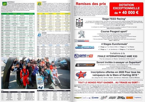 Kart Cup-Engages et horaires decouvrez le programme