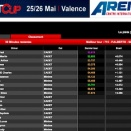 Valence: Suivez la Kart Cup à l'Arena 45 en live