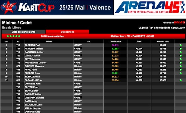 live-timing-valence-2019-kart-cup-1