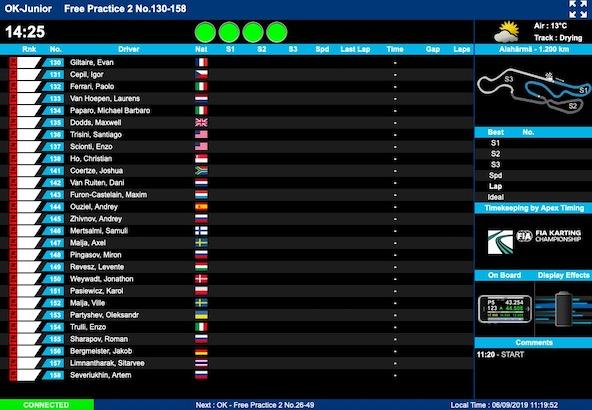 Championnats du Monde Junior et OK-Finlande-Suivez le live