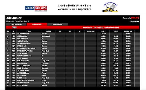 IAME Series France-Le final a Varennes a suivre en live