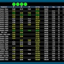 Suivez le meeting du Mans (24H, 20.000 tr/mn, Min-Cad)