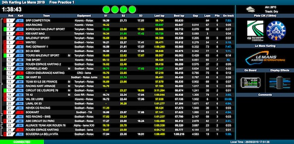 Suivez le meeting du Mans-24H-20000 tr-mn-Min-Cad