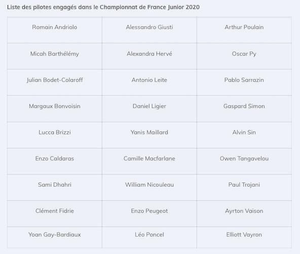 27 pilotes annonces au Championnat de France Junior 2020-2