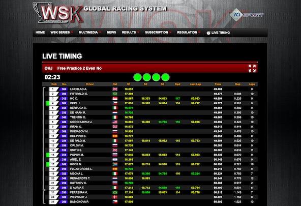 Suivez en live la WSK Champions Cup a Adria