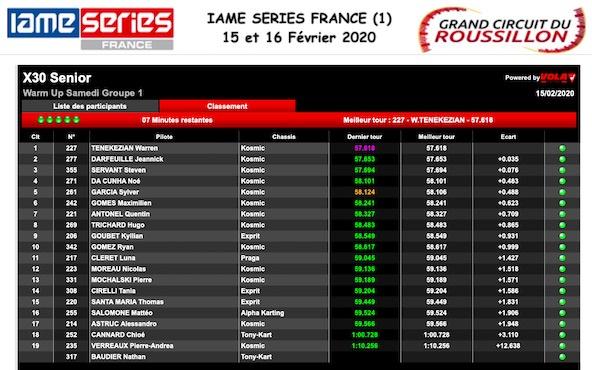 IAME Series France à Rivesaltes: Suivez le live timing