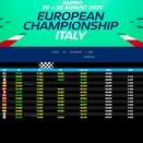 Sarno CIK-FIA: Suivez le live et découvrez les infos