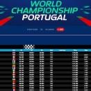 Suivez en live les Championnats du Monde OK et Junior à Portimao