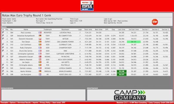 rotax-euro-trophy-genk-engages-horaires-et-live-timing-2