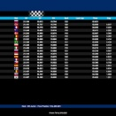 Genk FIA Karting: Toutes les infos et la course en live