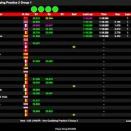 IAME Euro Series à Genk à suivre en live timing et streaming