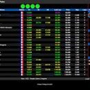 Varennes: Suivez les Championnats de France KZ2 et Handikart en live